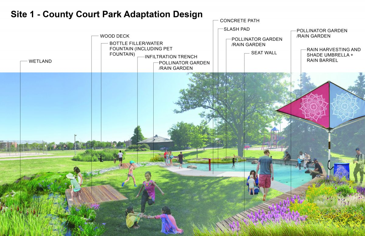 Visual of proposed park design which includes a wetland area, pollinator gardens, splash pad, and a rain harvesting barrel and shade umbrella.