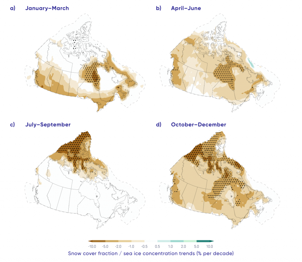 Four maps showing projected seasonal trends in snow cover fraction (SCF) and sea ice concentration (SIC) for the 2020–2050 period for Canadian land and marine areas. SCF decreases are projected across southern Canada in winter, and all of Canada in spring and fall. SIC decreases are projected over eastern Canadian waters in winter, and Arctic waters in spring, summer, and fall.