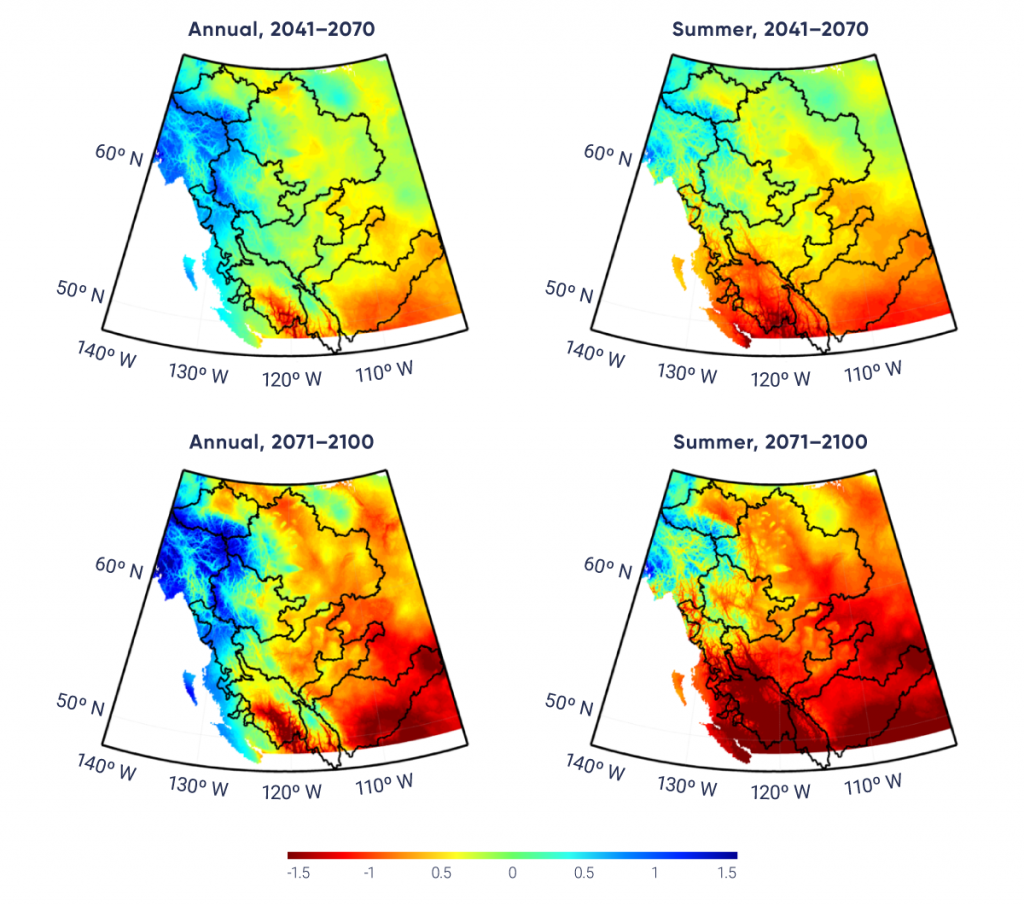 Four maps show projected annual and summer changes to the Standardized Precipitation Evapotranspiration Index for western Canada, extending from 50° north latitude to 70° north latitude and from 140° west longitude to 100° west longitude. Major western Canadian watersheds are also shown. The top two maps show projected annual and summer changes for the 2041 to 2070 period, and the bottom two maps show projected annual and summer changes for the 2071 to 2100 period. For annual values, projected drier areas encompass only the extreme southern regions in the 2041 to 2070 period and expand northward and intensify for the 2071 to 2100 period. For summer values, the southern half of the map shows drier conditions in the 2041 to 2070 period, but, for the 2071 to 2100 period, drier conditions encompass almost the entire map, with very dry conditions projected for the southern half of the region.