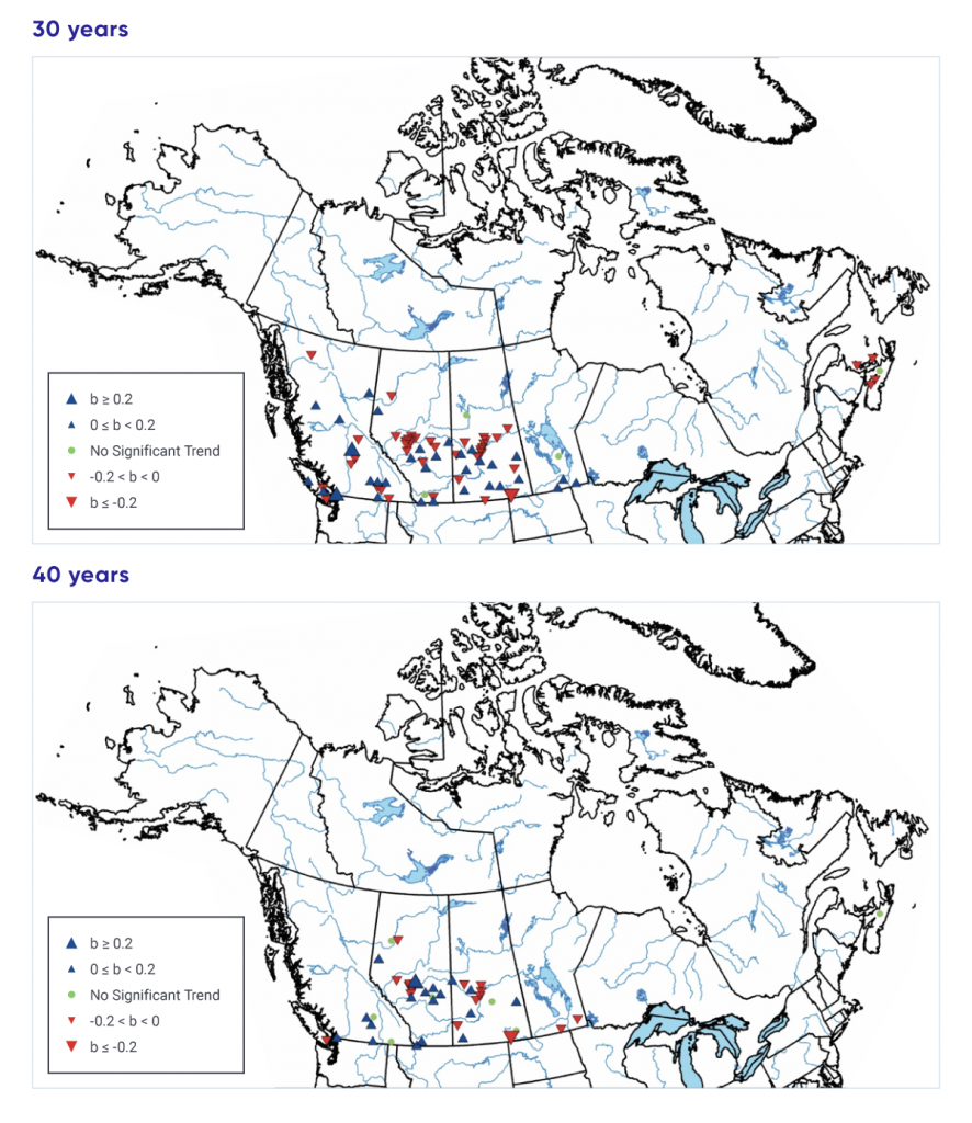 Figure shows two maps of Canada that use proportional triangles to depict past trends in annual mean groundwater levels, measured in metres per year. The top map shows locations with 30 years of records, and the bottom map shows locations with 40 years of records. There are 138 locations with 30 years of data and 53 with 40 years of data, and these are distributed over British Columbia, Alberta, Saskatchewan, Manitoba, New Brunswick, and Nova Scotia. Both maps show a mixture of significant increasing and significant decreasing trends across most of western Canada. For the Maritime provinces, significant decreasing trends dominated in the 30-year record. Overall, the number of upward and downward trends is similar.