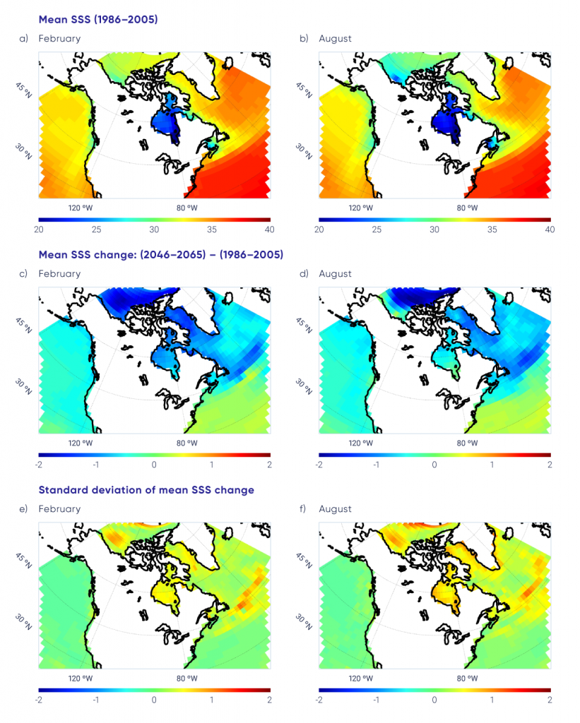 Colour-coded maps of sea surface salinity (SSS) and projected changes in SSS in the oceans surrounding Canada. The upper two panels show model-simulated SSS for the period 1986 to 2005, for February and August. The middle row of the figure shows the change in mean SSS from the 1986 to 2005 period to mid-century under a high emission scenario for February and August. The lower two panels in the figure present the standard deviation in SSS change for the results shown in the middle panels. A general freshening of the sea surface in the Northeast Pacific and in the Northwest Atlantic north of 40° north latitude is shown. In the North Atlantic subtropical gyre, the projection indicates an increase in salinity. In the Northeast Pacific, the standard deviation is small, indicating agreement among models. In many areas of the Arctic and Northwest Atlantic Oceans, the larger standard deviation indicates larger discrepancies between model projections in these areas, where sea ice and complex ocean dynamics are important processes that are difficult to simulate.