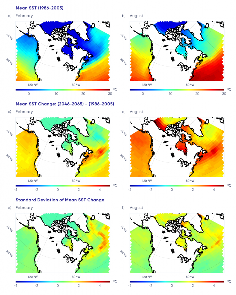 Six-panel figure with colour-coded maps of sea surface temperature (SST) and future temperature change for the oceans surrounding Canada. Both current and future SST are mean values from the fifth phase of the Coupled Model Intercomparison Project (CMIP5) multi-model ensemble. The upper two panels show mean SST for the period 1986–2005 in February and August. These panels show large temperature differences from north to south in the oceans off southern Atlantic Canada and smaller differences changes off the west coast of Canada. The middle row of the figure shows the change in mean SST from current conditions to mid-century under the high emission scenario (RCP8.5) for February and August. These panels show that, by mid-century, SST increases will be larger in August than February for most regions of the oceans surrounding Canada. The projected increase of about 2°C to 3°C in SST off the west coast is very uniform in space. In the Arctic, the largest increases are expected in the summer period in the southern Beaufort Sea and Hudson Bay. The ocean waters around the Atlantic provinces are projected to increase by about 2°C to 4°C in both the winter and summer period, but the northern region off Labrador is expected to experience smaller changes. The lower two panels in the figure present the standard deviation in SST change for the modelled projections shown in the middle panels. In general, the standard deviation is small, indicating agreement among models, except for the regions south of Nova Scotia, Newfoundland, and Greenland; this can be attributed to the difficulty in modelling the ocean dynamics of these regions.