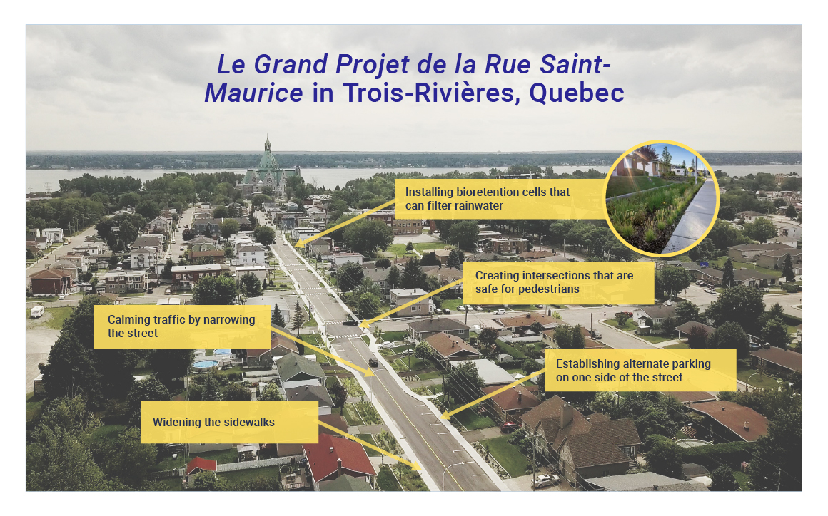 A bird's eye view photograph of Rue Saint-Maurice in Trois-Rivières, Quebec. Labels overlaid on the photo highlight the adaptation and mitigation measures implemented through the upgrading of both built and natural infrastructure along this 1.3 kilometre stretch of urban roadway.
