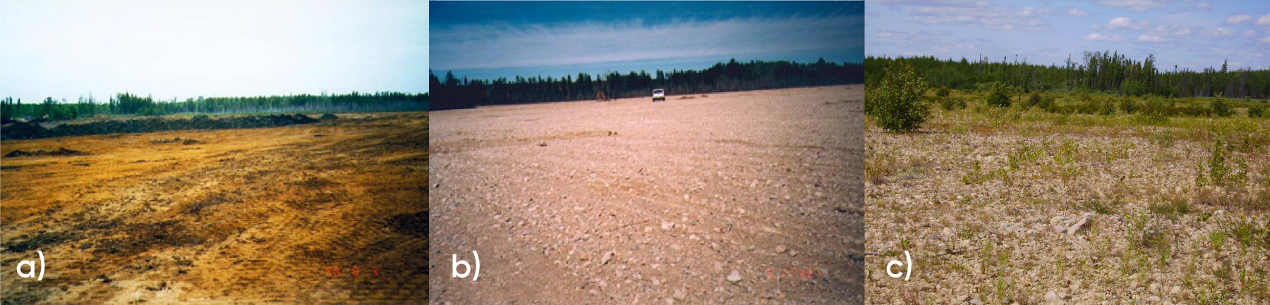 Three photographs of the Lorraine mine site in Quebec. The first photograph shows the mine site before reclamation. The second photo shows soil and rocks covering the mine site. The third photo shows that grasses and shrubs have grown over the mine site.