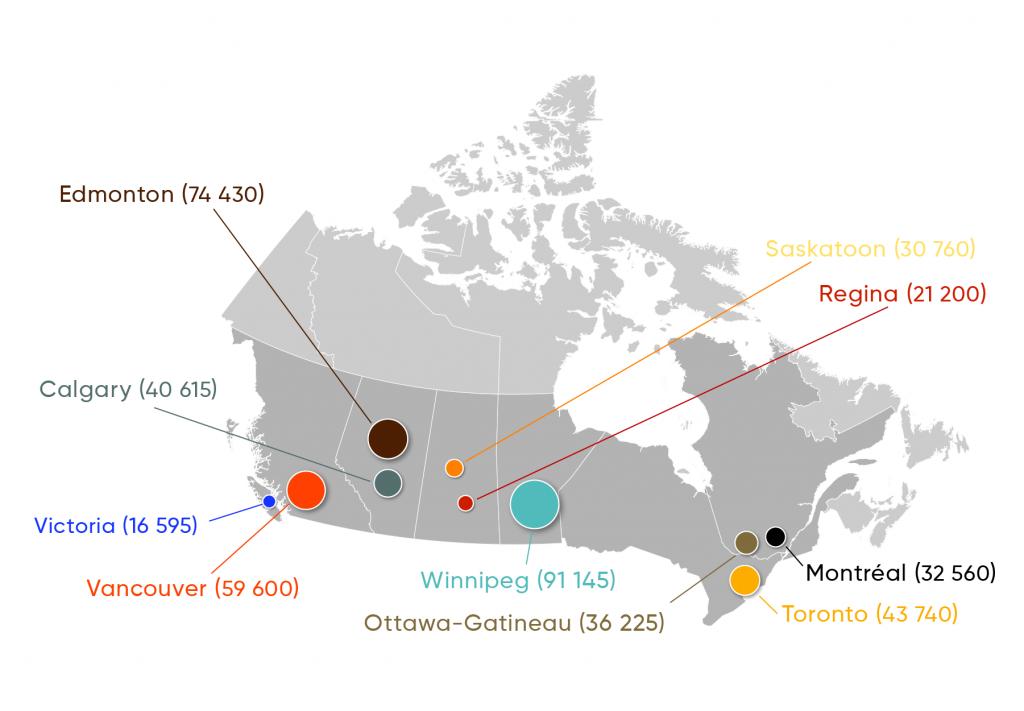 Carte du Canada indiquant les centres urbains à forte population autochtone. Par exemple, on compte 91 145 Autochtones à Winnipeg, 74 430 à Edmonton et 59 600 à Vancouver.