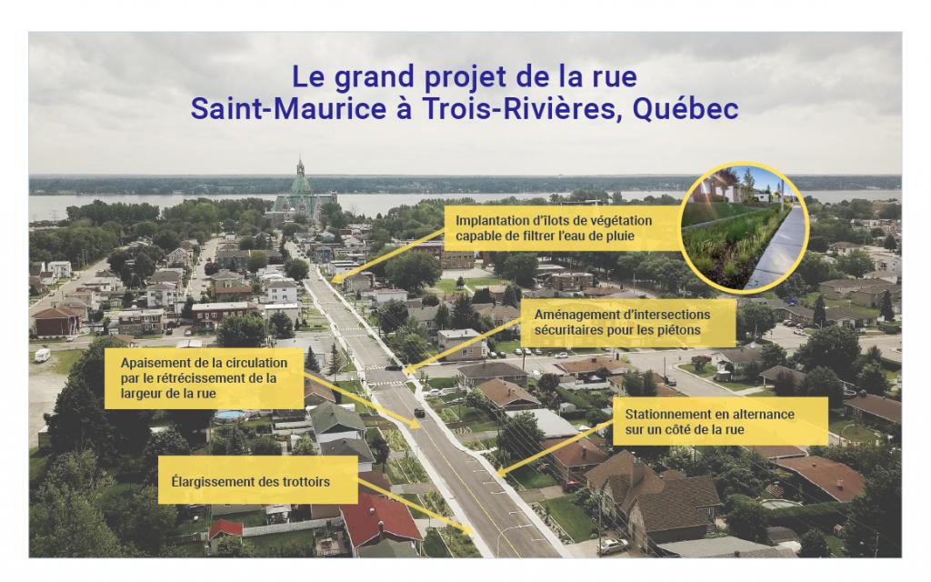 Photo aérienne de la rue Saint-Maurice, à Trois Rivières (Québec). Les étiquettes qui figurent sur la photo mettent l'accent sur les mesures d'adaptation et d'atténuation prises dans le cadre de la mise à niveau des infrastructures naturelles et bâties le long de ce tronçon urbain de 1,3 km.