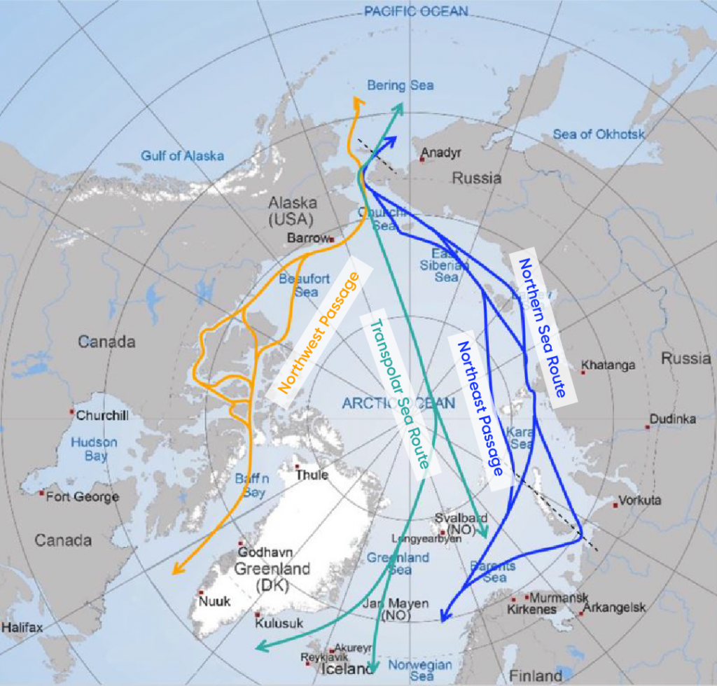 Map of the Arctic with four shipping routes outlined. The Northwest Passage goes from the Bering Sea, along the coast of Alaska and northern Canada toward the east coast of Canada. The Transpolar Sea Route goes from the Bering Sea, through the middle of the Arctic ocean, and along the coast of Greenland toward Iceland. The Northeast Passage and Northern Sea Route go from the Bering Sea and across the Artic Ocean along the coast of Russia towards the Norwegian Sea.